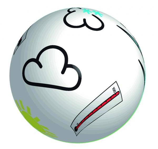 Wörterball Das Wetter